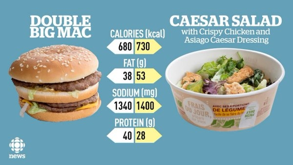 Comparaison calorie big-mac salade