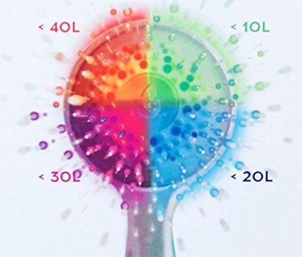 douche change couleur consommation eau
