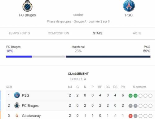 FC Bruges – PSG en streaming live HD Gratuit à 20h55